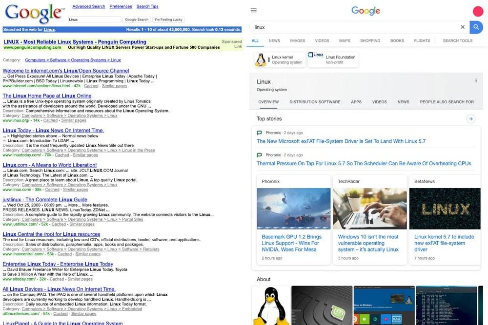 Google détourne de plus en plus le moteur de recherche à son profit, révèle une étude | smart-tech.mg