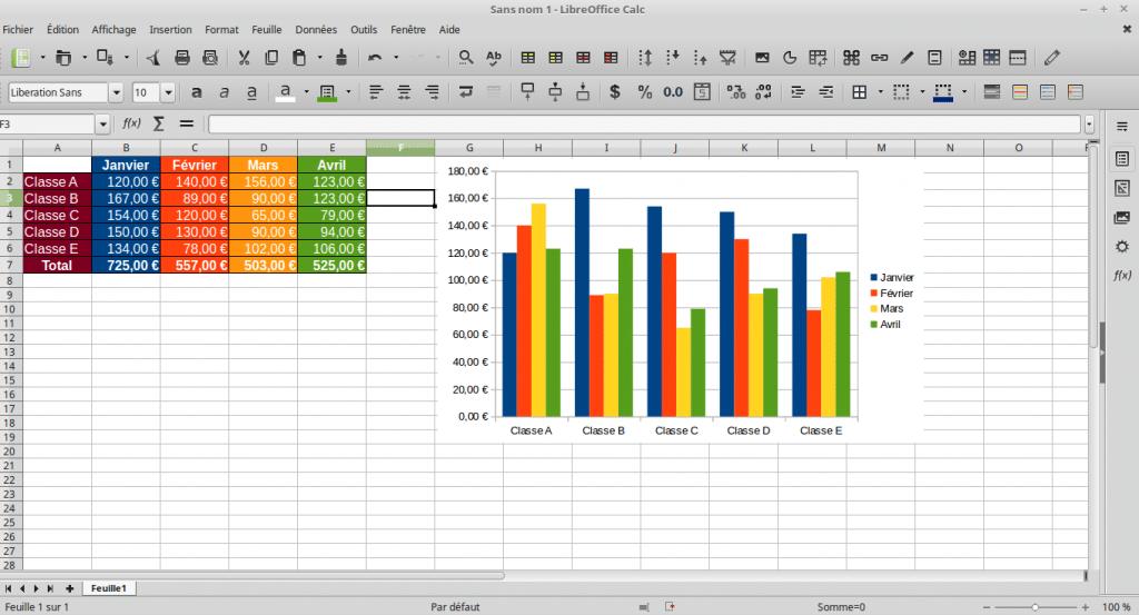 Comment supprimer les doublons avec Libre Office | smart-tech.mg