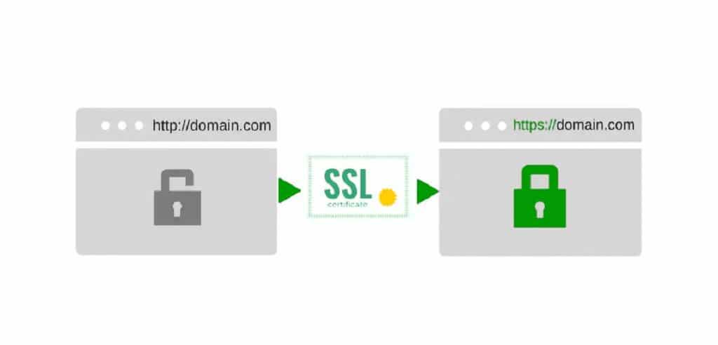 Certifcat ssl sur une machine locale